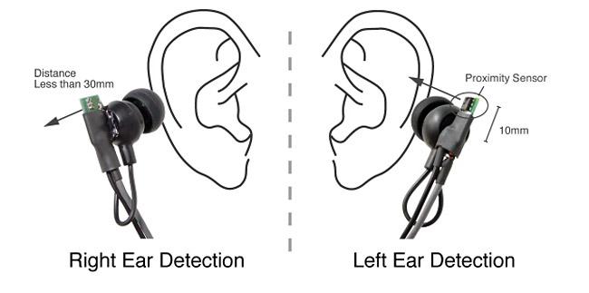 هدفون هایی که قادر به تشخیص گوش چپ و راست هستند